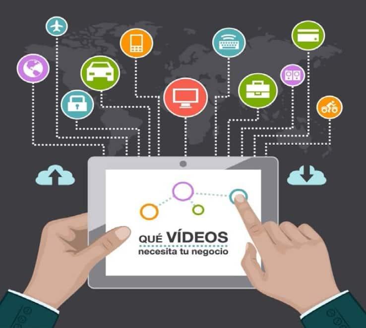 Contenidos en el videomarketing